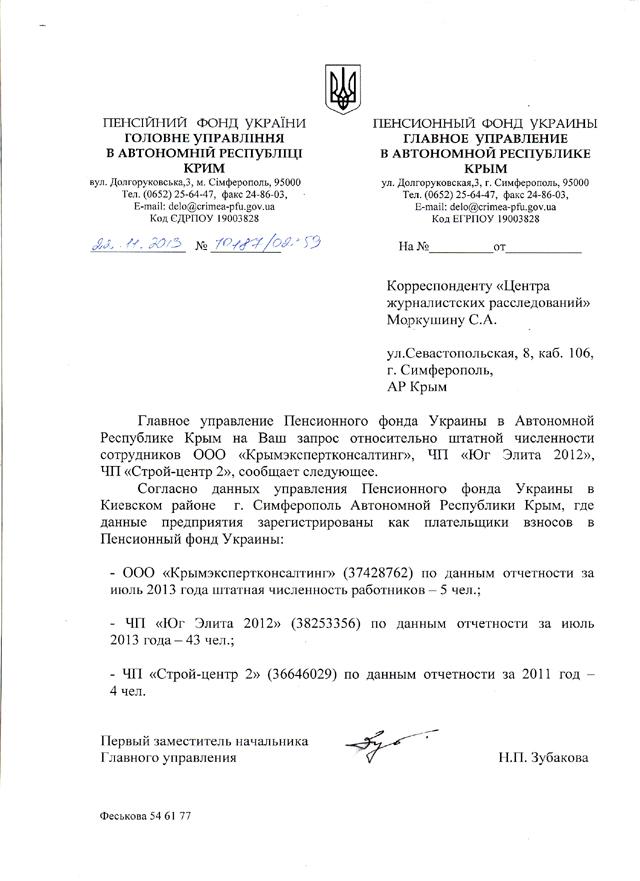 Сотни бюджетных миллионов в Крыму осваивают фирмы с 4 5 сотрудниками в штате – данные ПФУ   PFU letter