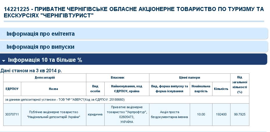 federaciya_profspilok