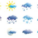 prognoz_pogody