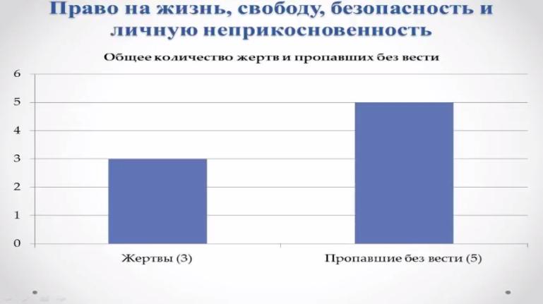 narusheniya_prav_v_krymu_01-06_2016_1
