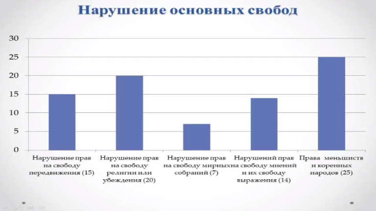 narusheniya_prav_v_krymu_01-06_2016_3