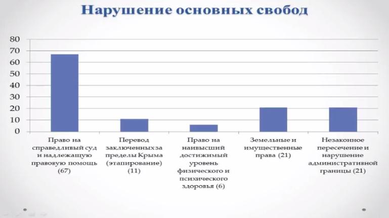 narusheniya_prav_v_krymu_01-06_2016_4