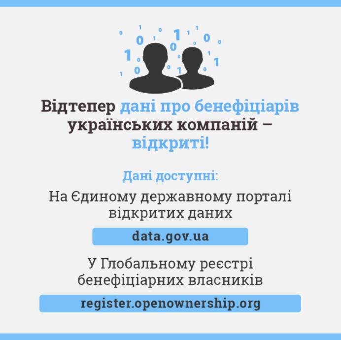 ВУкраинском государстве «засветили» имена собственников всех компаний