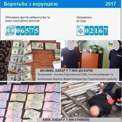 Дело обубийстве Вороненкова фактически раскрыто— прокуратура Украины