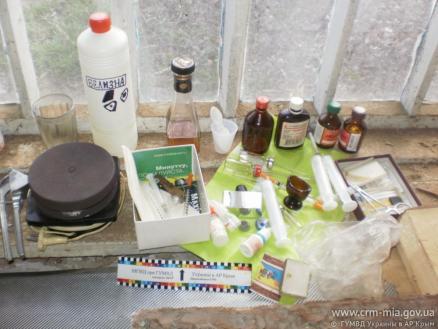 Схема технологического процесса приготовления блюд это